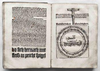 Beichtspiegel Mittelalter Postinkunabel Nürnberg Stuchs 1510 Holzschnitt